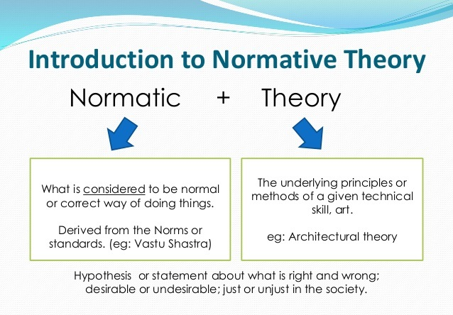 normative theory political science