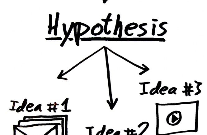 what is a hypthesis Definition of 'efficient market hypothesis - emh' the efficient market hypothesis (emh) is an investment theory that states it is impossible to beat the market because stock market efficiency causes existing share prices to always incorporate and reflect all relevant information according to the.